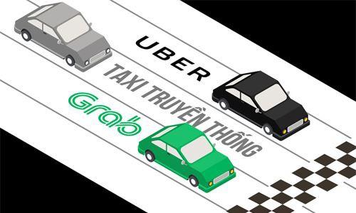 """Hãng taxi truyền thống đang đứng trước nguy cơ đóng cửa. Hay Uber sắp thực hiện được """"mưu đồ"""" chiếm lĩnh toàn thị trường taxi trong nước."""