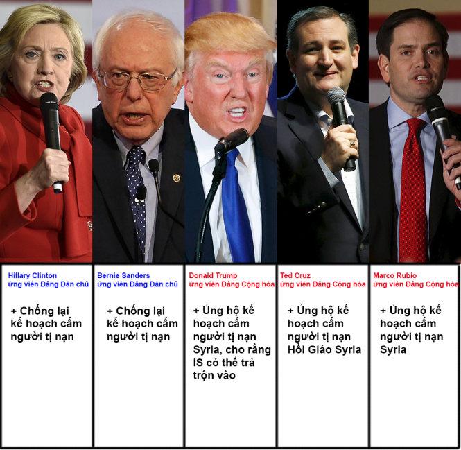 Nếu thắng cử, ứng viên tổng thống Mỹ theo đường lối ngoại giao nào?