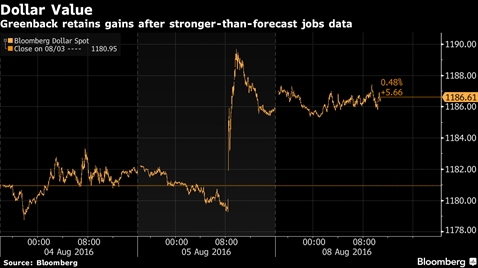 Goldman Sachs: Hay mua USD
