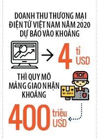 Bo ngan ti mua Vato, Phuong Trang tinh gi?