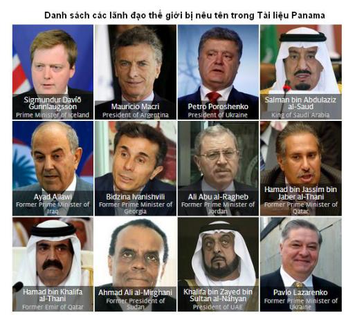 Các lãnh đạo thế giới nói gì về 'Hồ sơ Panama'